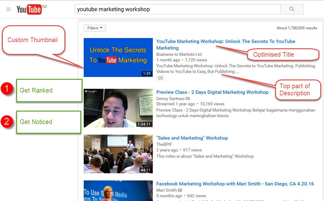 YouTube Marketing Workshop