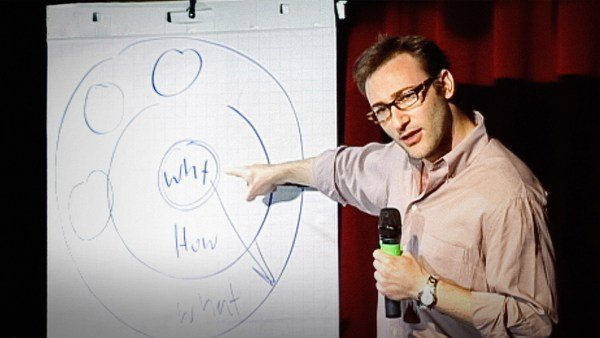 Simon Sinek WHY HOW WHAT